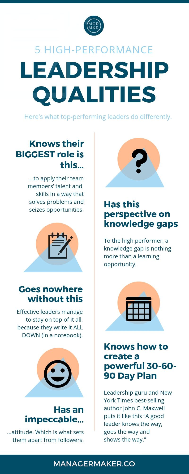 5 qualities of a good leader infographic by ManagerMaker.co
