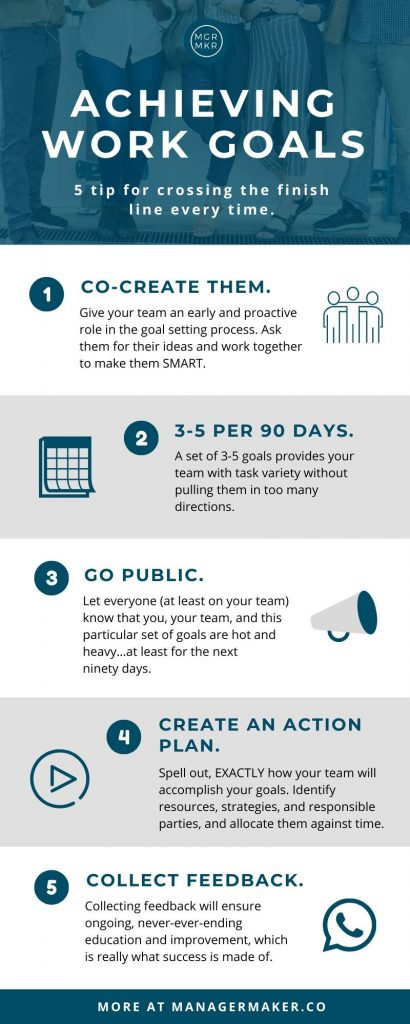 Smart Goal Setting Achieving Goals at Work by ManagerMaker.co